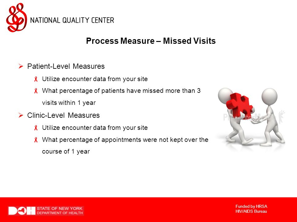 Funded by HRSA HIV/AIDS Bureau Process Measure – Missed Visits  Patient-Level Measures  Utilize encounter data from your site  What percentage of patients have missed more than 3 visits within 1 year  Clinic-Level Measures  Utilize encounter data from your site  What percentage of appointments were not kept over the course of 1 year