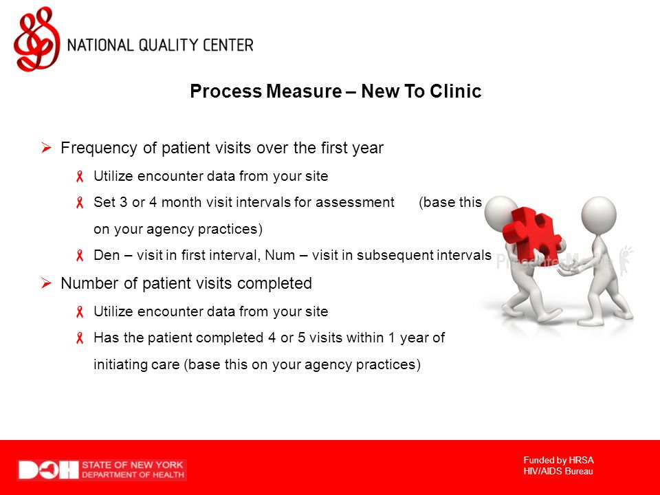 Funded by HRSA HIV/AIDS Bureau Process Measure – New To Clinic  Frequency of patient visits over the first year  Utilize encounter data from your site  Set 3 or 4 month visit intervals for assessment (base this on your agency practices)  Den – visit in first interval, Num – visit in subsequent intervals  Number of patient visits completed  Utilize encounter data from your site  Has the patient completed 4 or 5 visits within 1 year of initiating care (base this on your agency practices)
