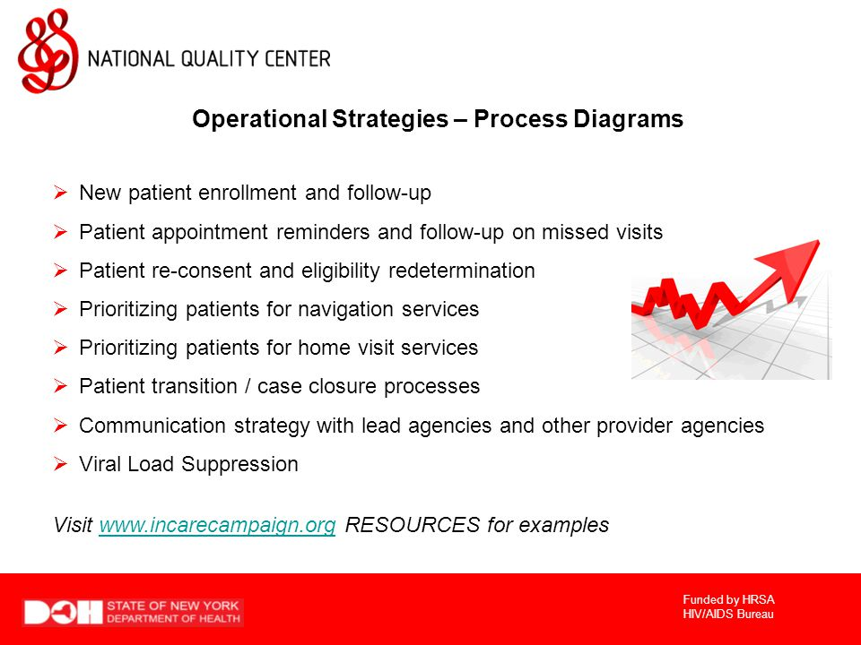 Funded by HRSA HIV/AIDS Bureau Operational Strategies – Process Diagrams  New patient enrollment and follow-up  Patient appointment reminders and follow-up on missed visits  Patient re-consent and eligibility redetermination  Prioritizing patients for navigation services  Prioritizing patients for home visit services  Patient transition / case closure processes  Communication strategy with lead agencies and other provider agencies  Viral Load Suppression Visit www.incarecampaign.org RESOURCES for exampleswww.incarecampaign.org