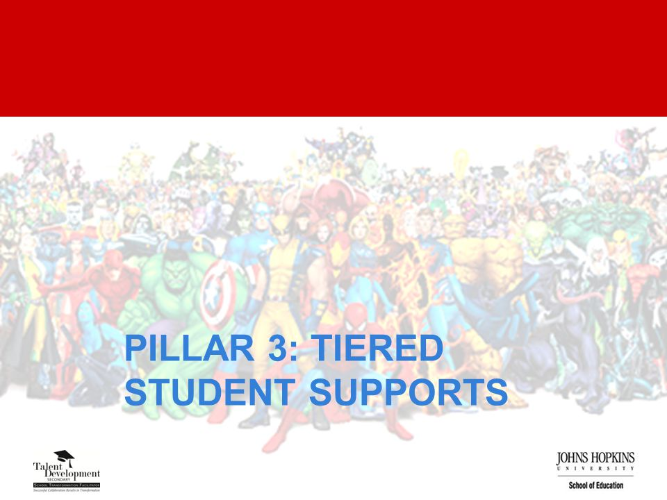 PILLAR 3: TIERED STUDENT SUPPORTS