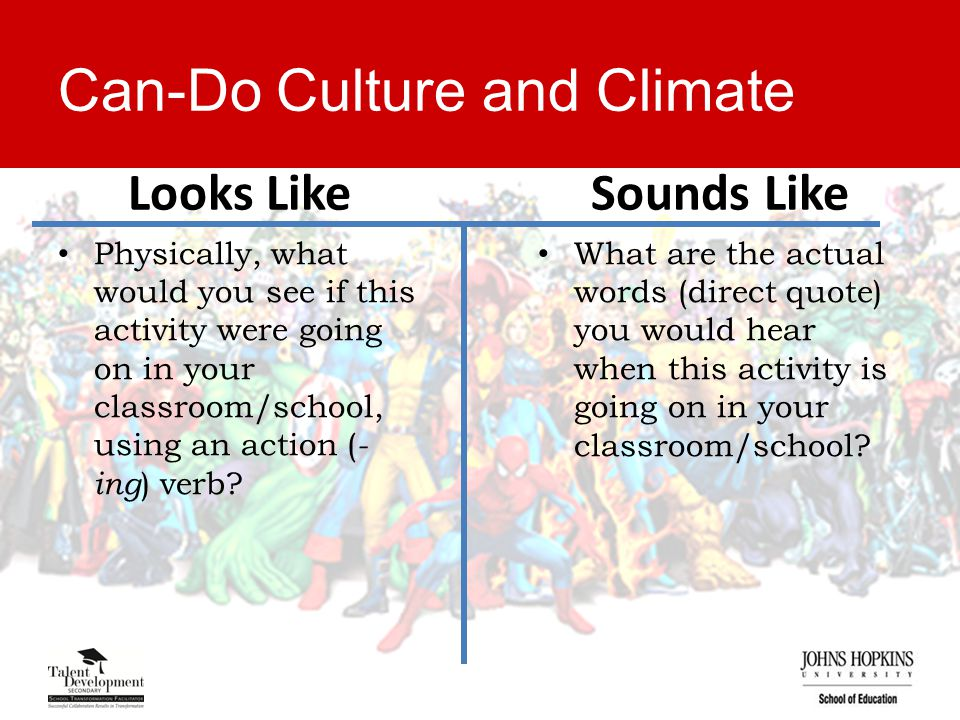 Can-Do Culture and Climate Looks Like Physically, what would you see if this activity were going on in your classroom/school, using an action ( - ing ) verb.