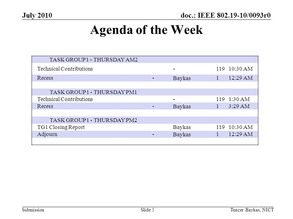 doc.: IEEE /0093r0 Submission Agenda of the Week July 2010 Tuncer Baykas, NICTSlide 5 TASK GROUP 1 - THURSDAY AM2 Technical Contributions :30 AM Recess -Baykas112:29 AM TASK GROUP 1 - THURSDAY PM1 Technical Contributions -1191:30 AM Recess -Baykas13:29 AM TASK GROUP 1 - THURSDAY PM2 TG1 Closing Report Baykas11910:30 AM Adjourn -Baykas112:29 AM