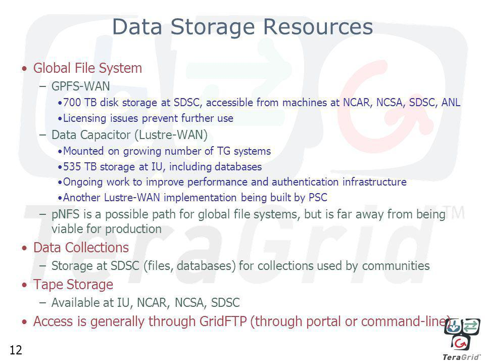 12 Data Storage Resources Global File System –GPFS-WAN 700 TB disk storage at SDSC, accessible from machines at NCAR, NCSA, SDSC, ANL Licensing issues prevent further use –Data Capacitor (Lustre-WAN) Mounted on growing number of TG systems 535 TB storage at IU, including databases Ongoing work to improve performance and authentication infrastructure Another Lustre-WAN implementation being built by PSC –pNFS is a possible path for global file systems, but is far away from being viable for production Data Collections –Storage at SDSC (files, databases) for collections used by communities Tape Storage –Available at IU, NCAR, NCSA, SDSC Access is generally through GridFTP (through portal or command-line)