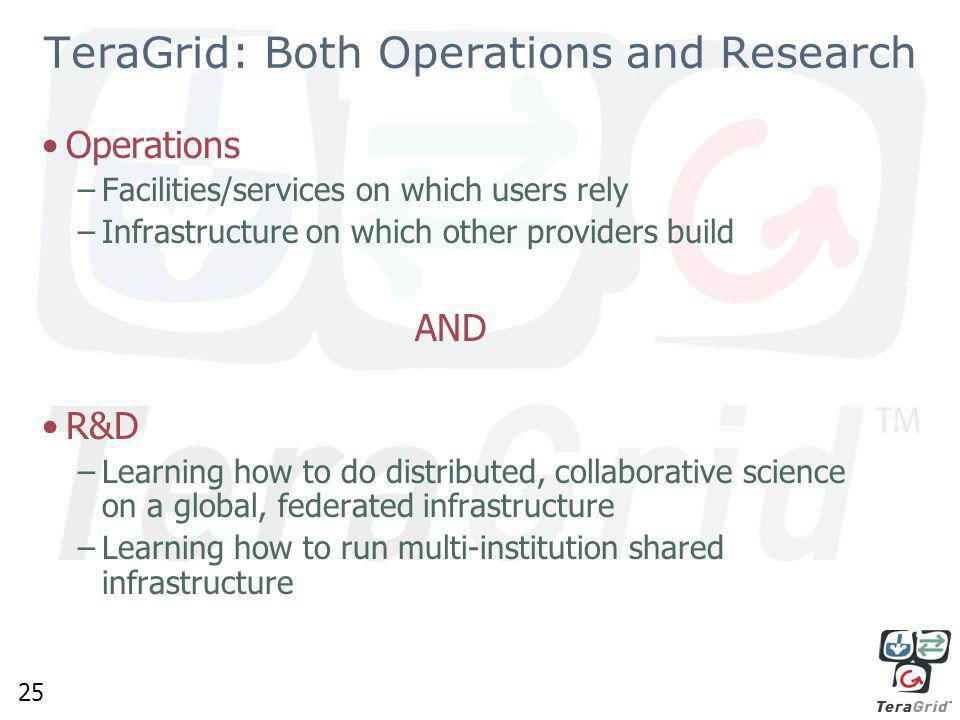25 TeraGrid: Both Operations and Research Operations –Facilities/services on which users rely –Infrastructure on which other providers build AND R&D –Learning how to do distributed, collaborative science on a global, federated infrastructure –Learning how to run multi-institution shared infrastructure