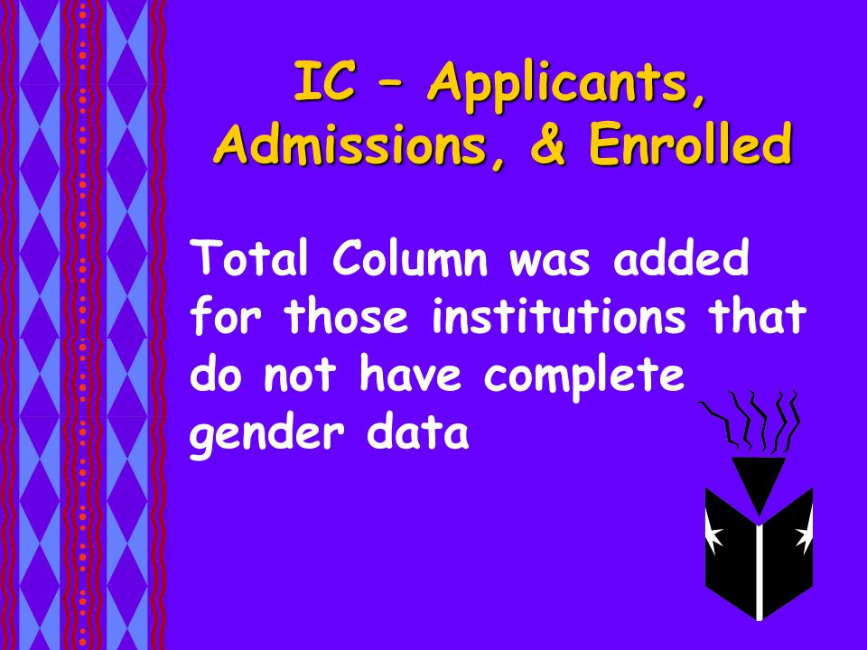 IC – Applicants, Admissions, & Enrolled Total Column was added for those institutions that do not have complete gender data