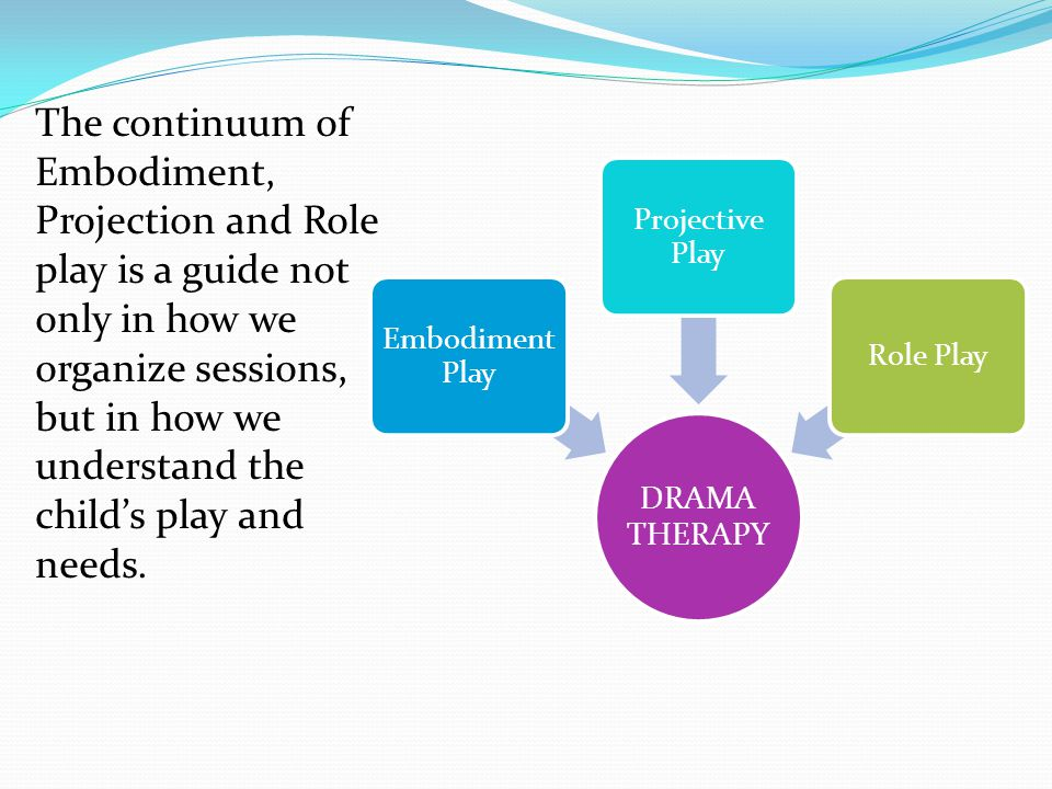 The continuum of Embodiment, Projection and Role play is a guide not only in how we organize sessions, but in how we understand the child's play and needs.