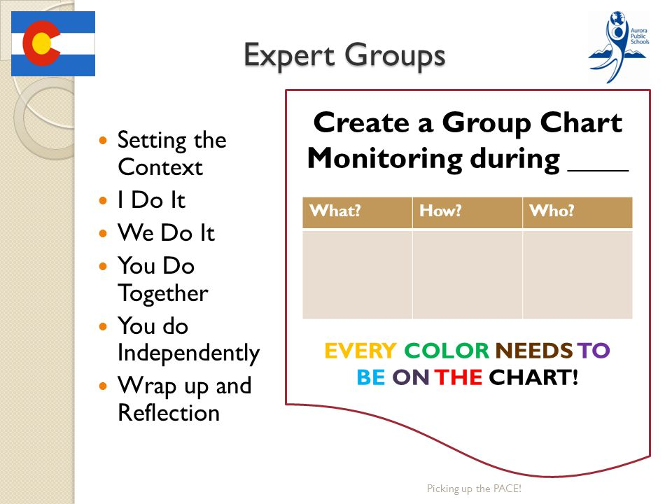 Expert Groups Setting the Context I Do It We Do It You Do Together You do Independently Wrap up and Reflection Create a Group Chart Monitoring during ____ EVERY COLOR NEEDS TO BE ON THE CHART.