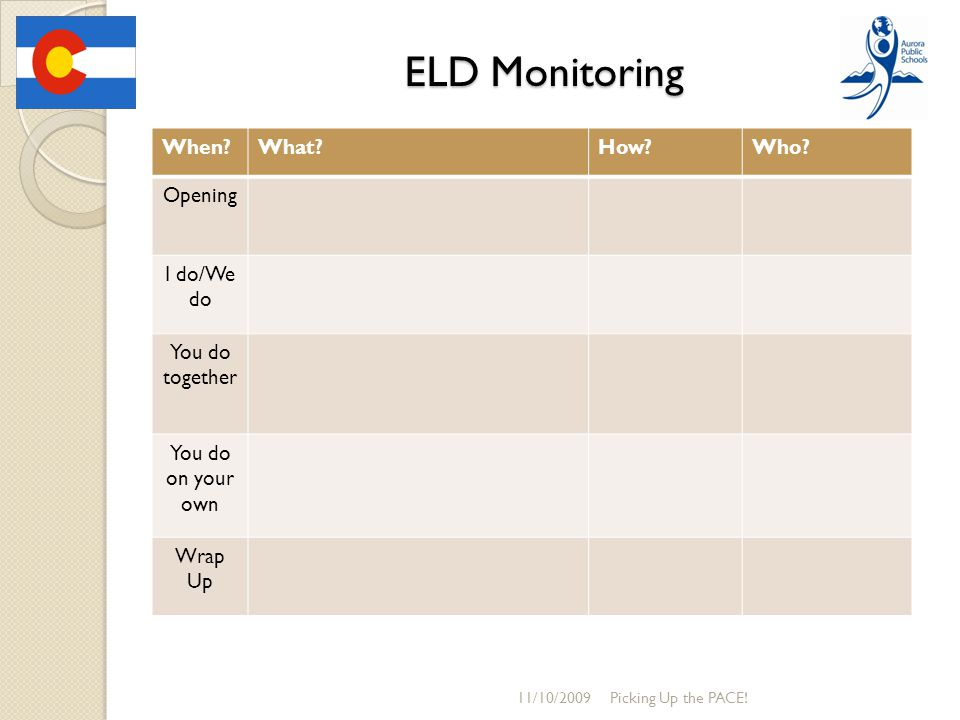 ELD Monitoring When What How Who.