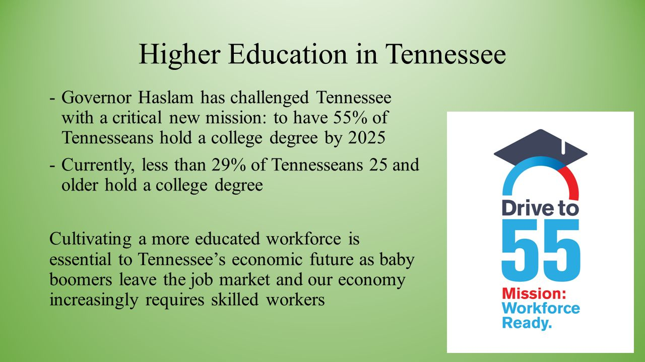 Higher Education in Tennessee -Governor Haslam has challenged Tennessee with a critical new mission: to have 55% of Tennesseans hold a college degree by 2025 -Currently, less than 29% of Tennesseans 25 and older hold a college degree Cultivating a more educated workforce is essential to Tennessee's economic future as baby boomers leave the job market and our economy increasingly requires skilled workers