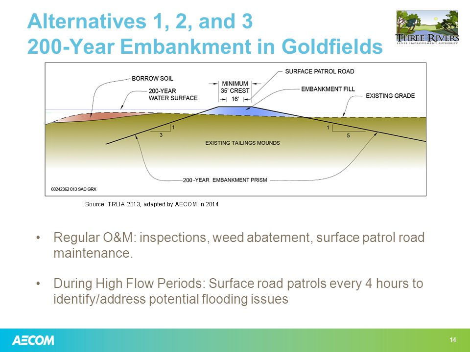 14 Alternatives 1, 2, and 3 200-Year Embankment in Goldfields Regular O&M: inspections, weed abatement, surface patrol road maintenance.