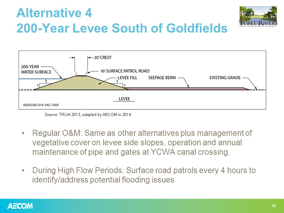 16 Alternative 4 200-Year Levee South of Goldfields Regular O&M: Same as other alternatives plus management of vegetative cover on levee side slopes, operation and annual maintenance of pipe and gates at YCWA canal crossing.