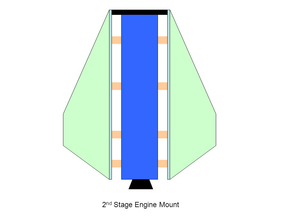 2 nd Stage Engine Mount
