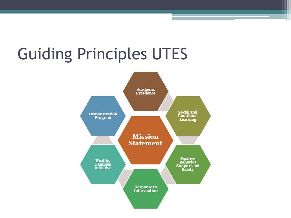 Guiding Principles UTES Mission Statement Academic Excellence Social and Emotional Learning Positive Behavior Support and Safety Response to Intervention Healthy Families Initiative Demonstration Program