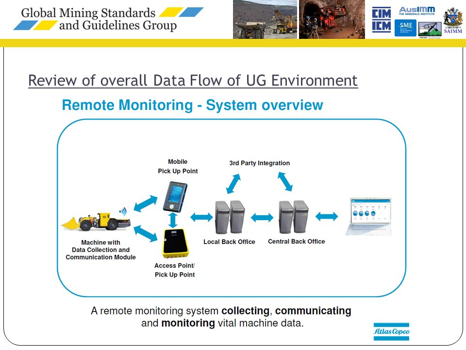 Review of overall Data Flow of UG Environment