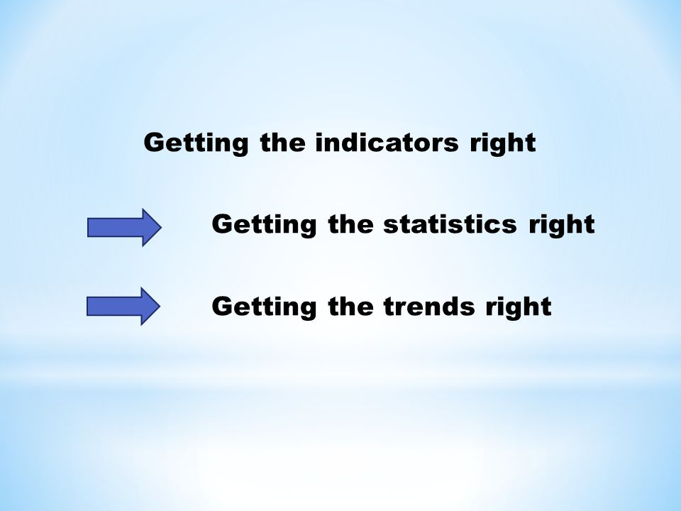 Getting the indicators right Getting the statistics right Getting the trends right