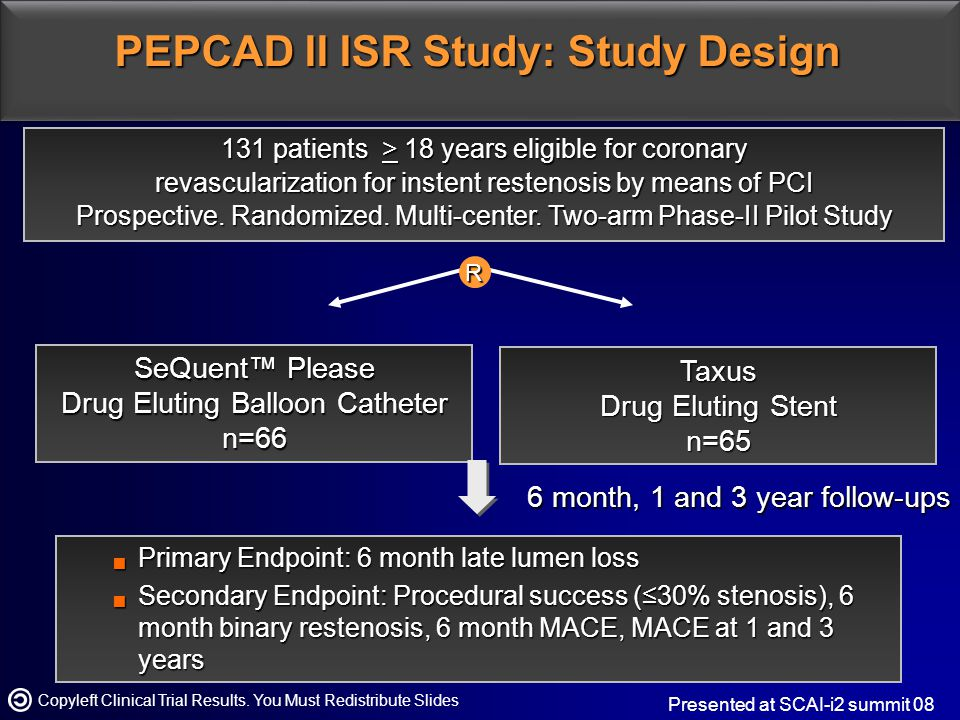 PEPCAD II ISR Study: Study Design  Primary Endpoint: 6 month late lumen loss  Secondary Endpoint: Procedural success (≤30% stenosis), 6 month binary restenosis, 6 month MACE, MACE at 1 and 3 years SeQuent™ Please Drug Eluting Balloon Catheter n= patients > 18 years eligible for coronary revascularization for instent restenosis by means of PCI Prospective.