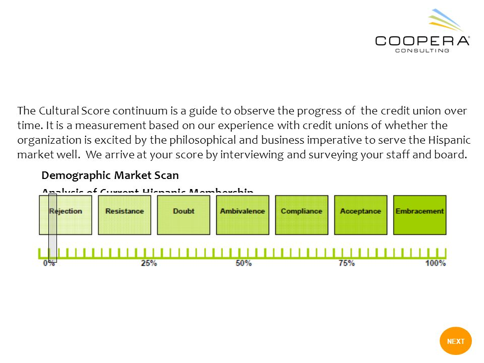 Demographic Market Scan Analysis of Current Hispanic Membership Branch Analysis Cultural Score Credit Union Road Map Needs Assessment – Groundwork and 4P's The Cultural Score continuum is a guide to observe the progress of the credit union over time.