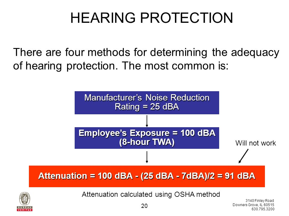 3140 Finley Road Downers Grove, IL 60515 630.795.3200 20 There are four methods for determining the adequacy of hearing protection.