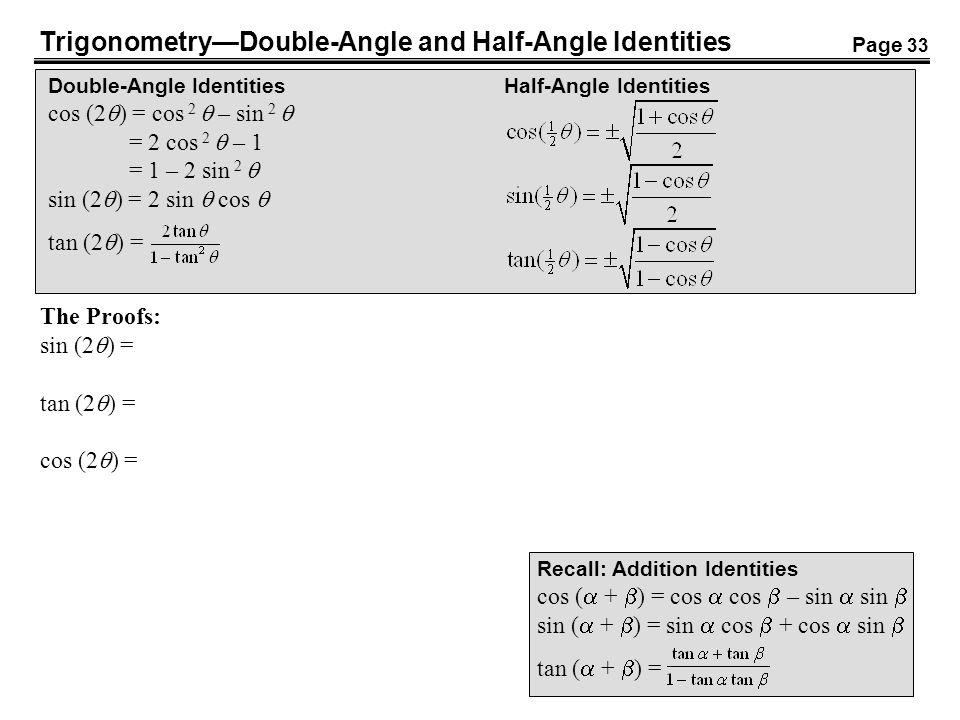 Trigonometry—Double-Angle and Half-Angle Identities Double-Angle IdentitiesHalf-Angle Identities cos (2  ) = cos 2  – sin 2  = 2 cos 2  – 1 = 1 – 2 sin 2  sin (2  ) = 2 sin  cos  tan (2  ) = The Proofs: sin (2  ) = tan (2  ) = cos (2  ) = Recall: Addition Identities cos (  +  ) = cos  cos  – sin  sin  sin (  +  ) = sin  cos  + cos  sin  tan (  +  ) = Page 33