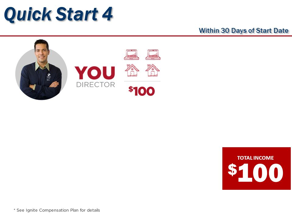 $ TOTAL INCOME 100 Quick Start 4 Within 30 Days of Start Date