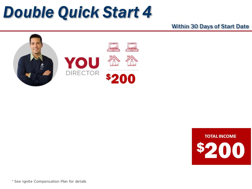 $ TOTAL INCOME 200 Double Quick Start 4 Within 30 Days of Start Date