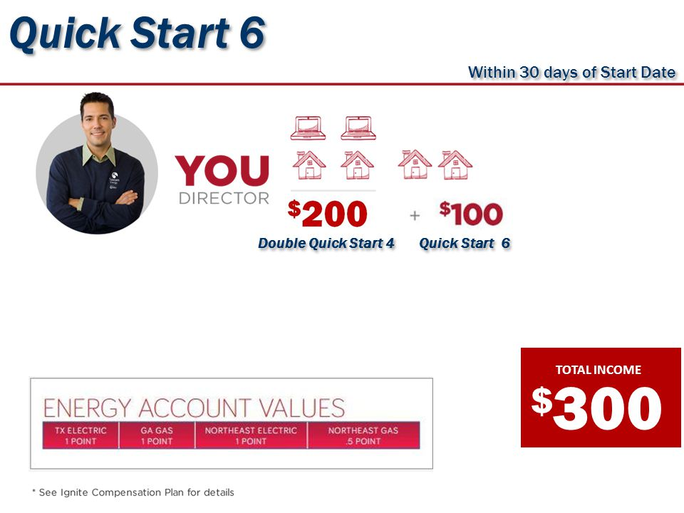 $ TOTAL INCOME 300 Double Quick Start 4 Quick Start 6 Within 30 days of Start Date Quick Start 6