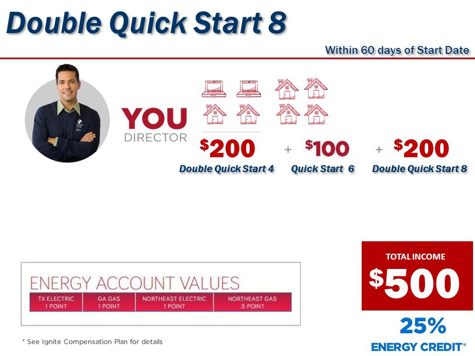$ TOTAL INCOME 500 Double Quick Start 8 Within 60 days of Start Date Quick Start 6 Double Quick Start 4