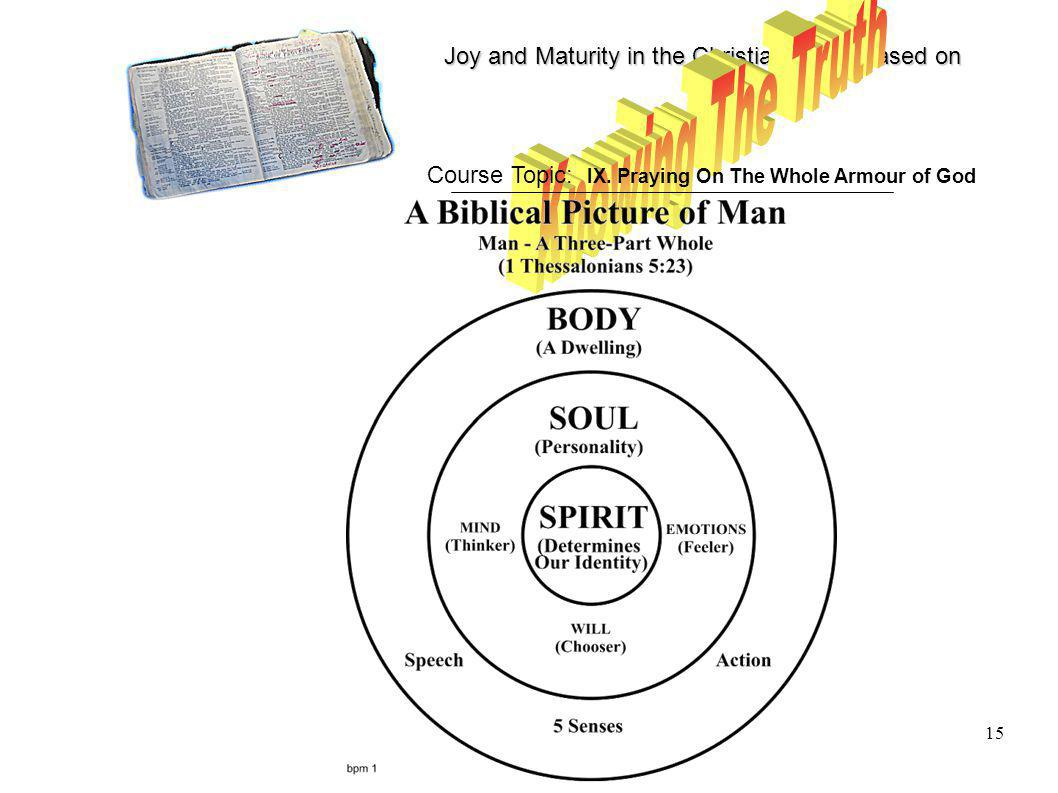Joy and Maturity in the Christian Life is based on 15 Course Topic: IX.