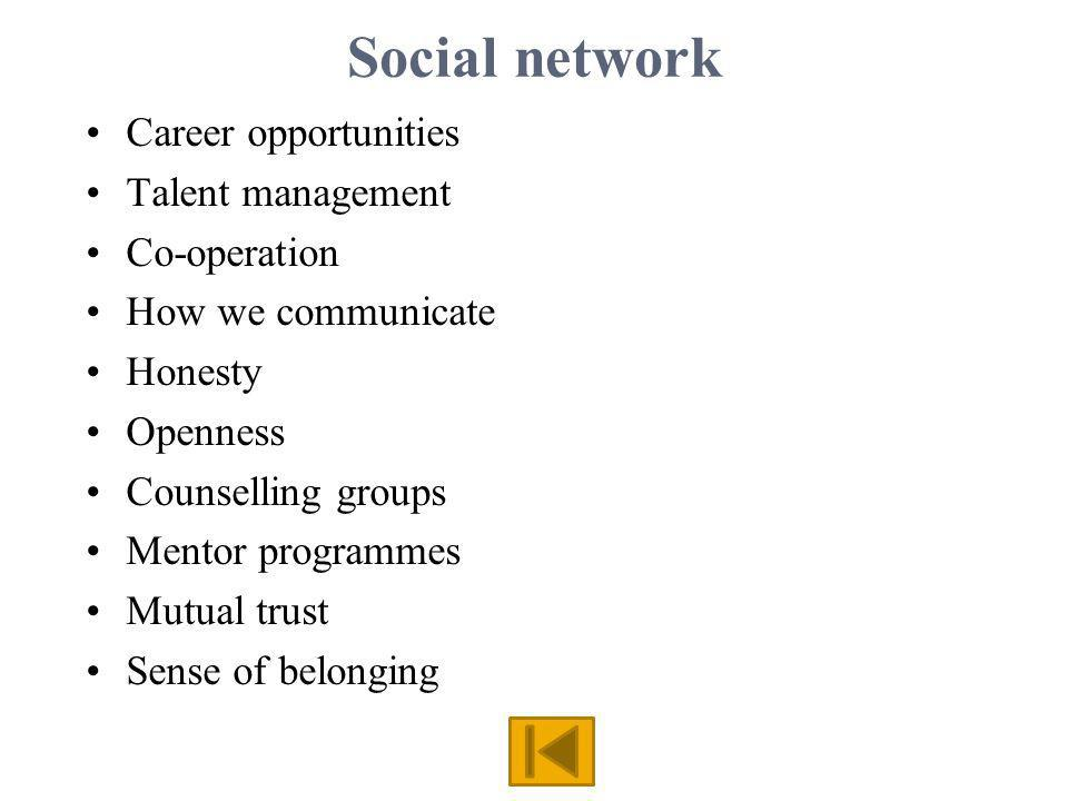 Social network Career opportunities Talent management Co-operation How we communicate Honesty Openness Counselling groups Mentor programmes Mutual trust Sense of belonging