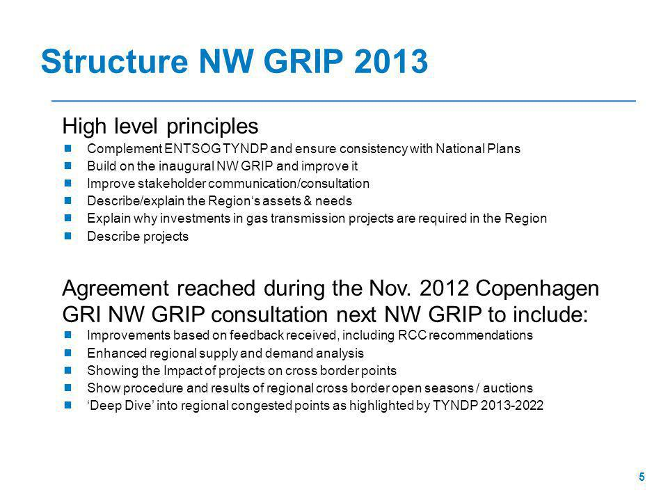 5 Structure NW GRIP 2013 High level principles  Complement ENTSOG TYNDP and ensure consistency with National Plans  Build on the inaugural NW GRIP and improve it  Improve stakeholder communication/consultation  Describe/explain the Region's assets & needs  Explain why investments in gas transmission projects are required in the Region  Describe projects Agreement reached during the Nov.
