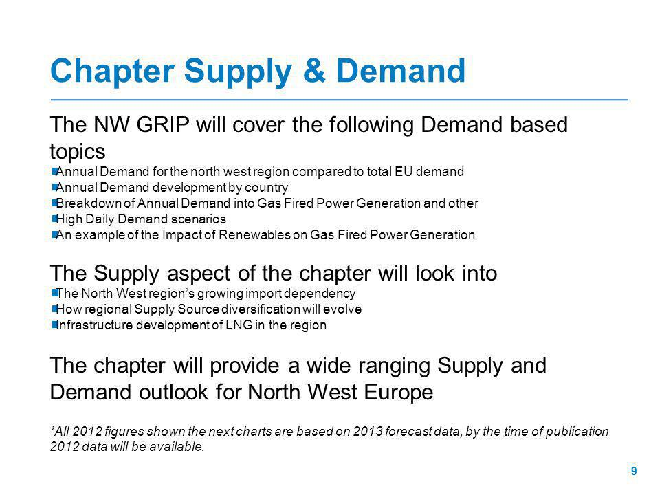 9 The NW GRIP will cover the following Demand based topics  Annual Demand for the north west region compared to total EU demand  Annual Demand development by country  Breakdown of Annual Demand into Gas Fired Power Generation and other  High Daily Demand scenarios  An example of the Impact of Renewables on Gas Fired Power Generation The Supply aspect of the chapter will look into  The North West region's growing import dependency  How regional Supply Source diversification will evolve  Infrastructure development of LNG in the region The chapter will provide a wide ranging Supply and Demand outlook for North West Europe *All 2012 figures shown the next charts are based on 2013 forecast data, by the time of publication 2012 data will be available.