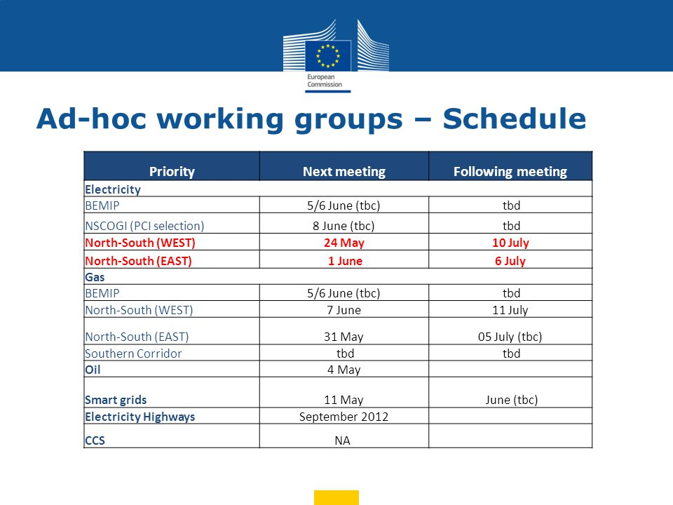 Ad-hoc working groups – Schedule PriorityNext meetingFollowing meeting Electricity BEMIP5/6 June (tbc) tbd NSCOGI (PCI selection)8 June (tbc) tbd North-South (WEST)24 May10 July North-South (EAST) 1 June6 July Gas BEMIP5/6 June (tbc) tbd North-South (WEST)7 June11 July North-South (EAST)31 May05 July (tbc) Southern Corridor tbd Oil4 May Smart grids11 May June (tbc) Electricity HighwaysSeptember 2012 CCSNA