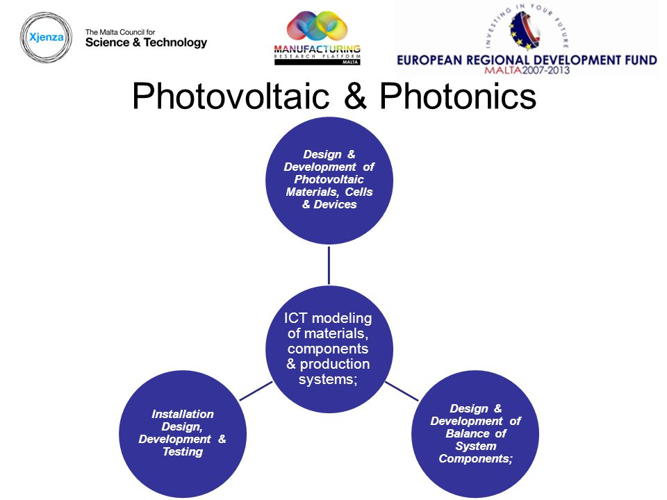 Photovoltaic & Photonics ICT modeling of materials, components & production systems; Design & Development of Photovoltaic Materials, Cells & Devices Design & Development of Balance of System Components; Installation Design, Development & Testing