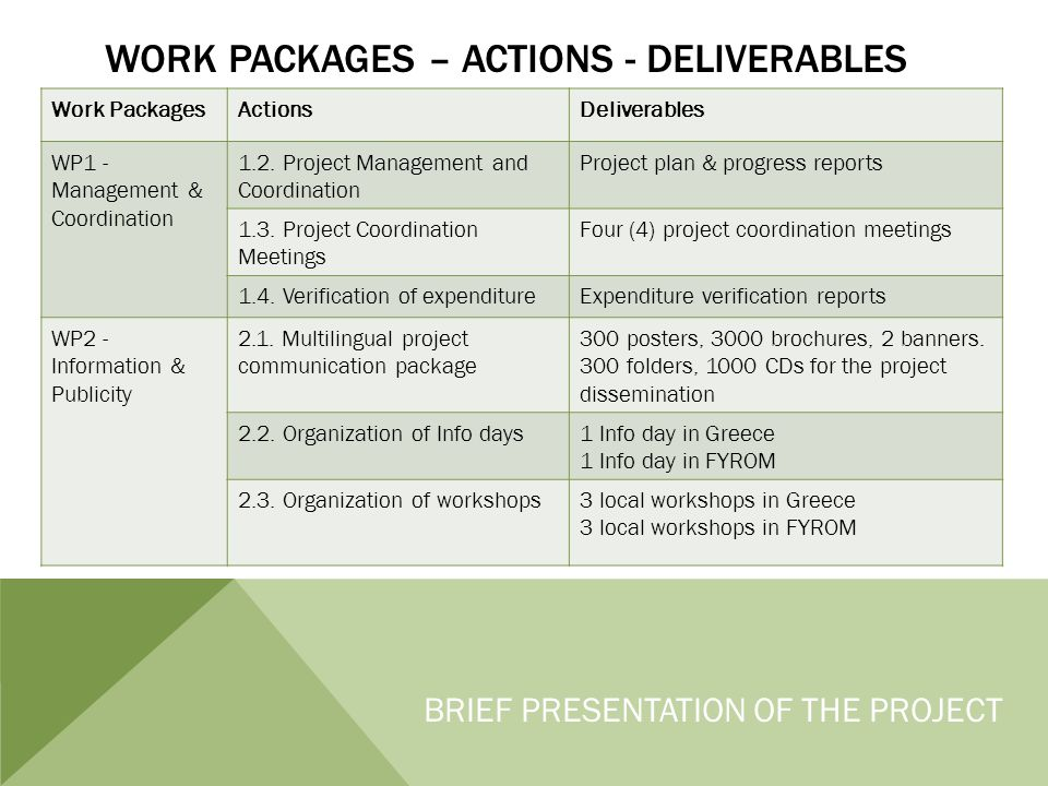 WORK PACKAGES – ACTIONS - DELIVERABLES Work PackagesActionsDeliverables WP1 - Management & Coordination 1.2.