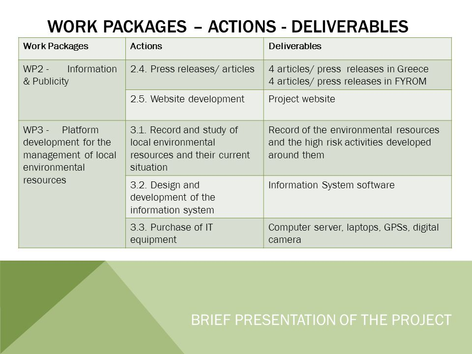WORK PACKAGES – ACTIONS - DELIVERABLES Work PackagesActionsDeliverables WP2 - Information & Publicity 2.4.