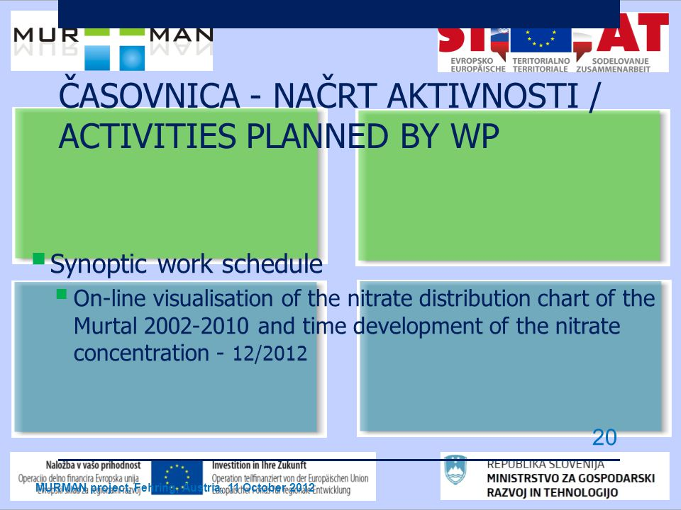 ČASOVNICA - NAČRT AKTIVNOSTI / ACTIVITIES PLANNED BY WP  Synoptic work schedule  On-line visualisation of the nitrate distribution chart of the Murtal 2002-2010 and time development of the nitrate concentration - 12/2012 MURMAN project, Fehring, Austria, 11 October 2012 20