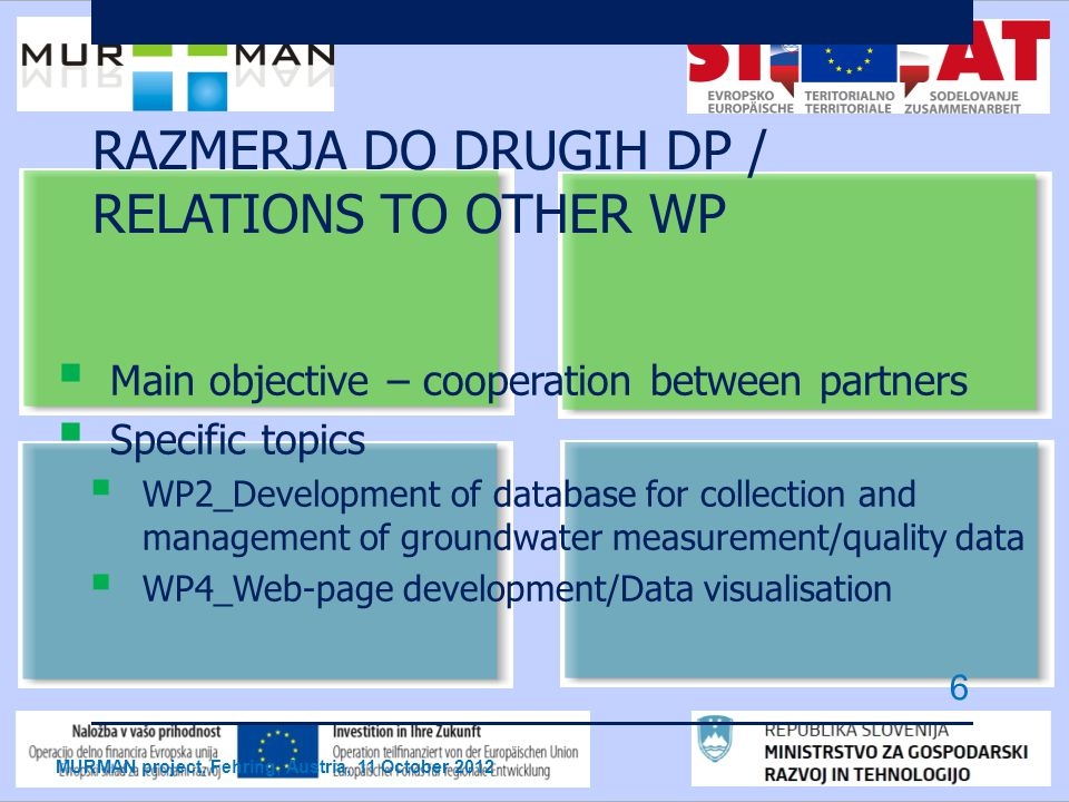 RAZMERJA DO DRUGIH DP / RELATIONS TO OTHER WP  Main objective – cooperation between partners  Specific topics  WP2_Development of database for collection and management of groundwater measurement/quality data  WP4_Web-page development/Data visualisation MURMAN project, Fehring, Austria, 11 October 2012 6