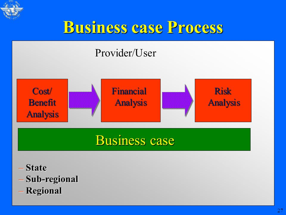 27 Business case Process Risk Analysis AnalysisFinancialAnalysis Provider/User Provider/User – State – Sub-regional – Regional Cost/BenefitAnalysis Business case