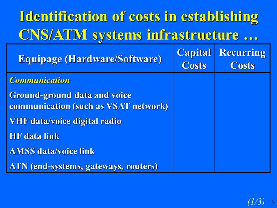 6 Equipage (Hardware/Software) Capital Costs Recurring Costs Communication Ground-ground data and voice communication (such as VSAT network) VHF data/voice digital radio HF data link AMSS data/voice link ATN (end-systems, gateways, routers) (1/3) Identification of costs in establishing CNS/ATM systems infrastructure …