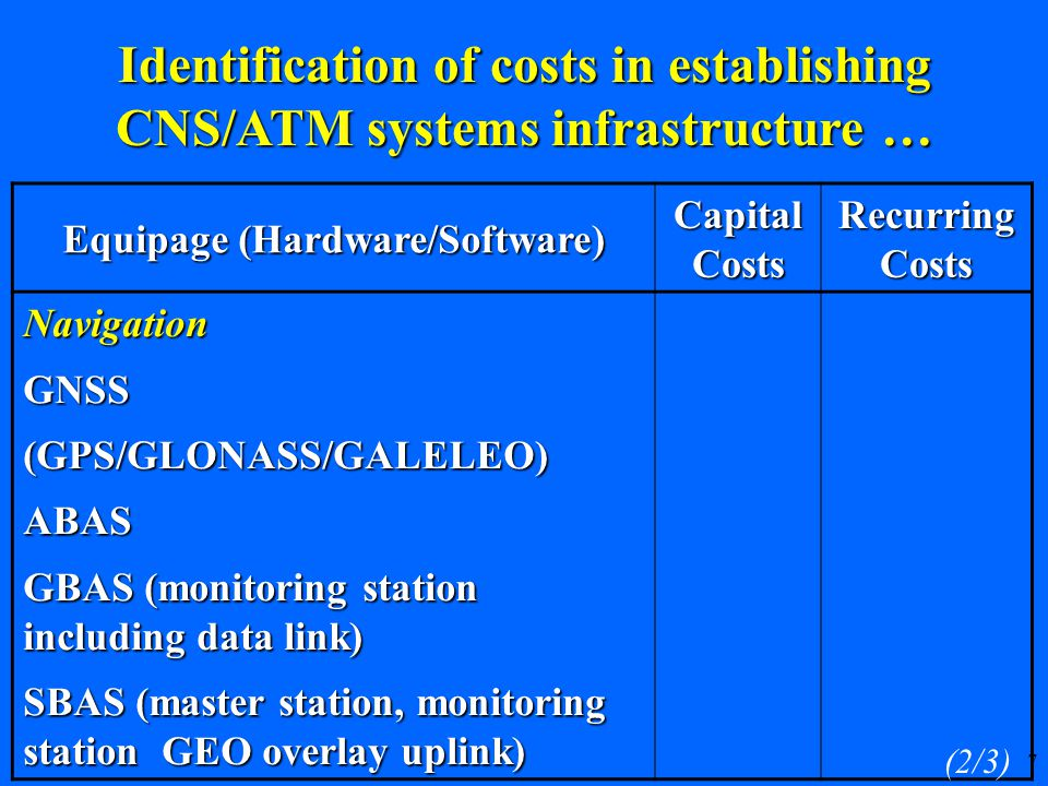 7 Equipage (Hardware/Software) Capital Costs Recurring Costs NavigationGNSS(GPS/GLONASS/GALELEO)ABAS GBAS (monitoring station including data link) SBAS (master station, monitoring station GEO overlay uplink) (2/3) Identification of costs in establishing CNS/ATM systems infrastructure …