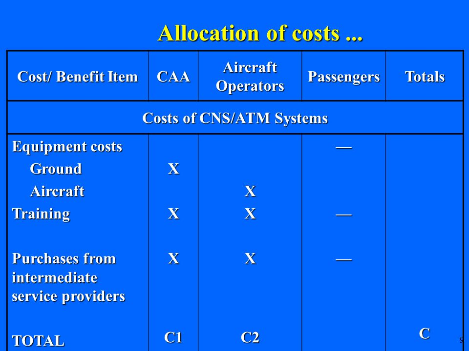 9 Cost/ Benefit Item CAA Aircraft Operators PassengersTotals Costs of CNS/ATM Systems Equipment costs GroundAircraftTraining Purchases from intermediate service providers TOTALXXXC1XXXC2———C Allocation of costs...