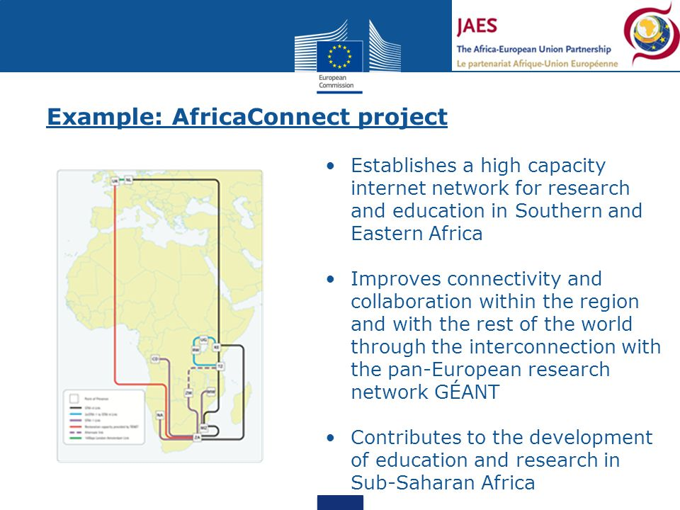 Example: AfricaConnect project Establishes a high capacity internet network for research and education in Southern and Eastern Africa Improves connectivity and collaboration within the region and with the rest of the world through the interconnection with the pan-European research network GÉANT Contributes to the development of education and research in Sub-Saharan Africa