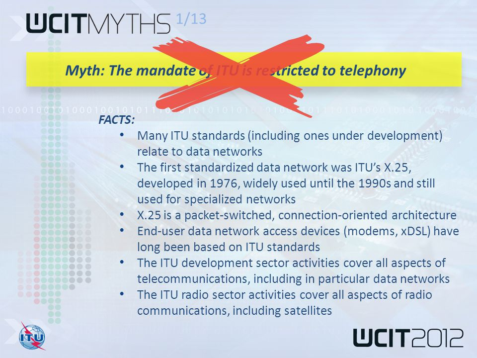 1/13 FACTS: Many ITU standards (including ones under development) relate to data networks The first standardized data network was ITU's X.25, developed in 1976, widely used until the 1990s and still used for specialized networks X.25 is a packet-switched, connection-oriented architecture End-user data network access devices (modems, xDSL) have long been based on ITU standards The ITU development sector activities cover all aspects of telecommunications, including in particular data networks The ITU radio sector activities cover all aspects of radio communications, including satellites Myth: The mandate of ITU is restricted to telephony
