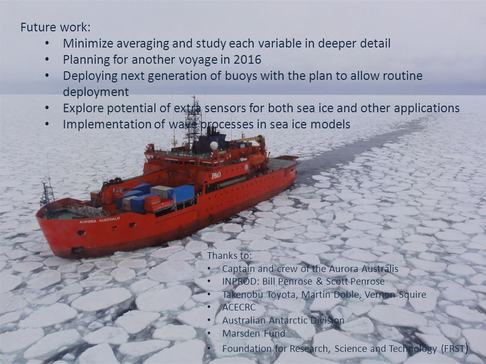 Thanks to: Captain and crew of the Aurora Australis INPROD: Bill Penrose & Scott Penrose Takenobu Toyota, Martin Doble, Vernon Squire ACECRC Australian Antarctic Division Marsden Fund Foundation for Research, Science and Technology (FRST ) Future work: Minimize averaging and study each variable in deeper detail Planning for another voyage in 2016 Deploying next generation of buoys with the plan to allow routine deployment Explore potential of extra sensors for both sea ice and other applications Implementation of wave processes in sea ice models