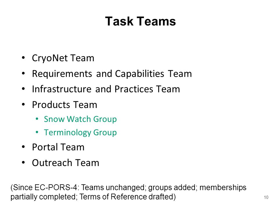 Task Teams CryoNet Team Requirements and Capabilities Team Infrastructure and Practices Team Products Team Snow Watch Group Terminology Group Portal Team Outreach Team 10 (Since EC-PORS-4: Teams unchanged; groups added; memberships partially completed; Terms of Reference drafted)