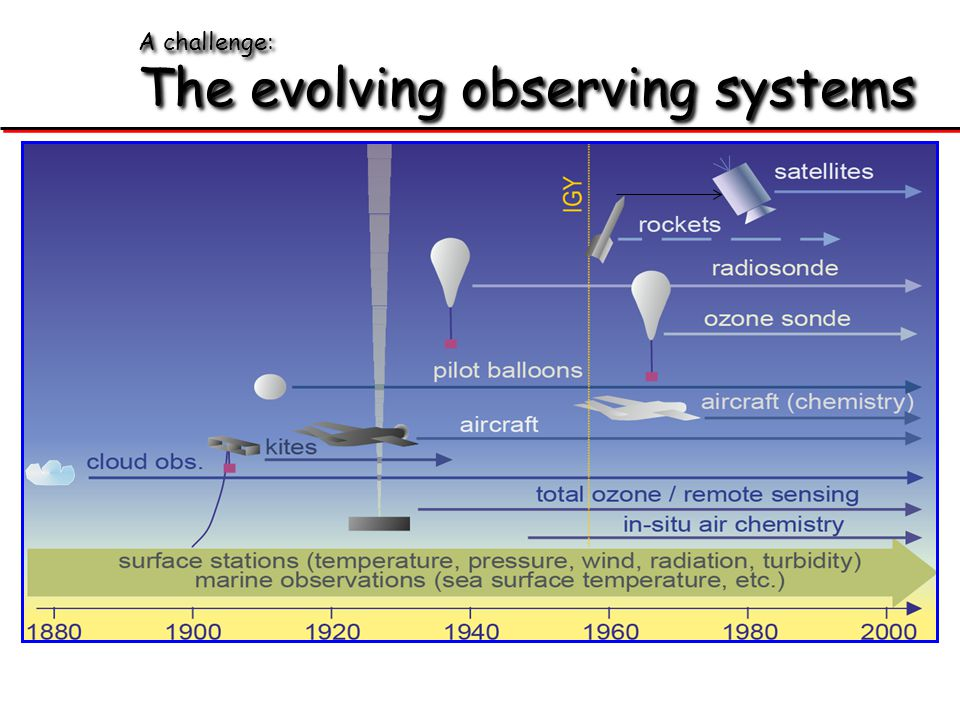 A challenge: The evolving observing systems The continuing changing observing system Courtesy, S.