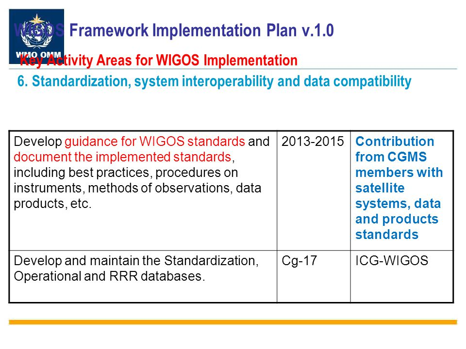 WMO OMM WIGOS Framework Implementation Plan v.1.0 Key Activity Areas for WIGOS Implementation 6.