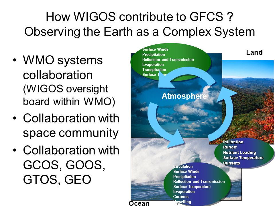 How WIGOS contribute to GFCS .