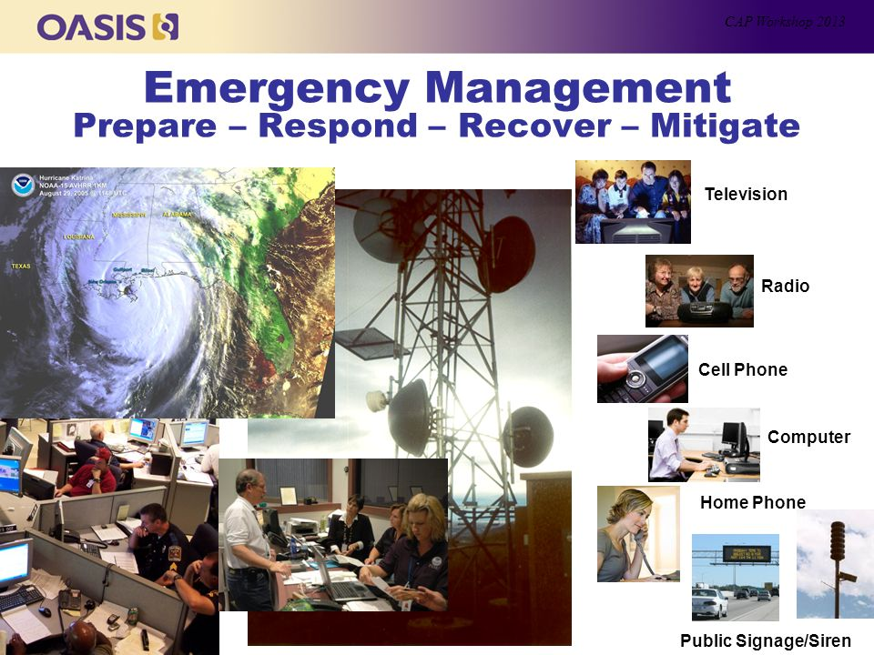 Emergency Management Prepare – Respond – Recover – Mitigate Television Radio Cell Phone Computer Home Phone Public Signage/Siren CAP Workshop 2013