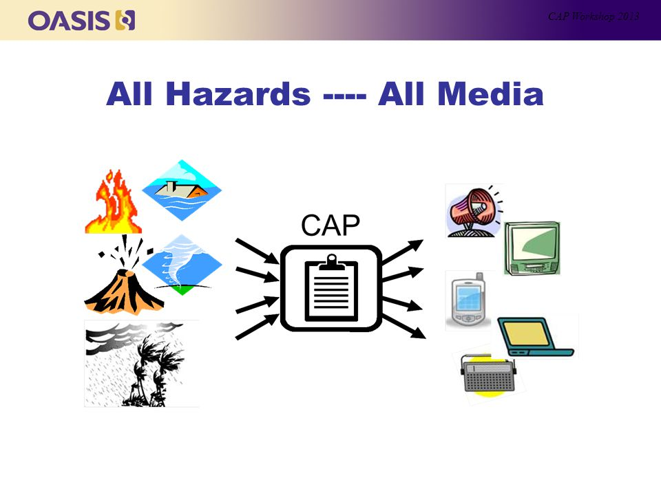 All Hazards ---- All Media CAP Workshop 2013